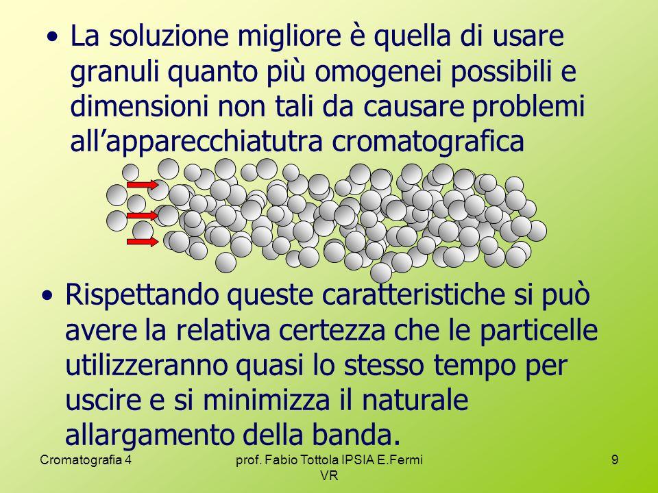 Cromatografia 4prof.Fabio Tottola IPSIA E.Fermi VR 10 La diffusione multivorticosa è costante.