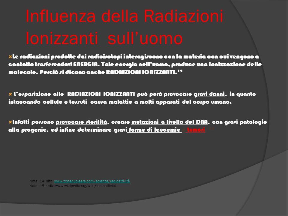 Influenza della Radiazioni Ionizzanti sulluomo Le radiazioni prodotte dai radioisotopi interagiscono con la materia con cui vengono a contatto trasfer