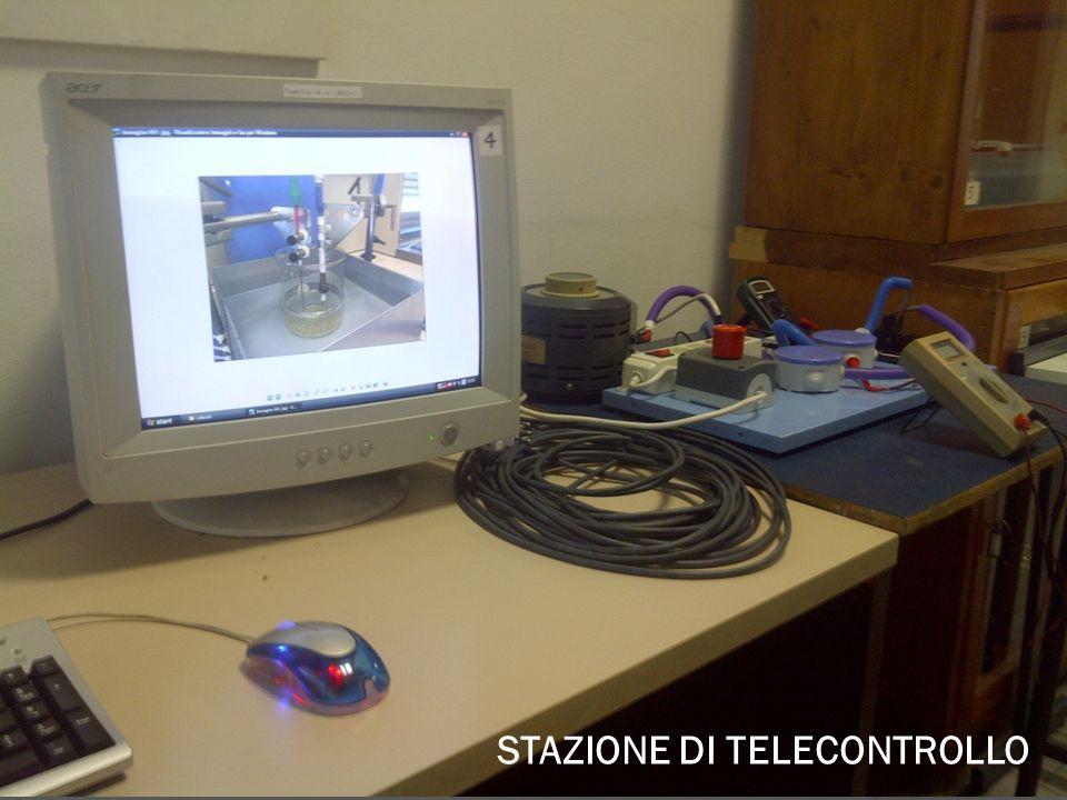 STAZIONE DI TELECONTROLLO