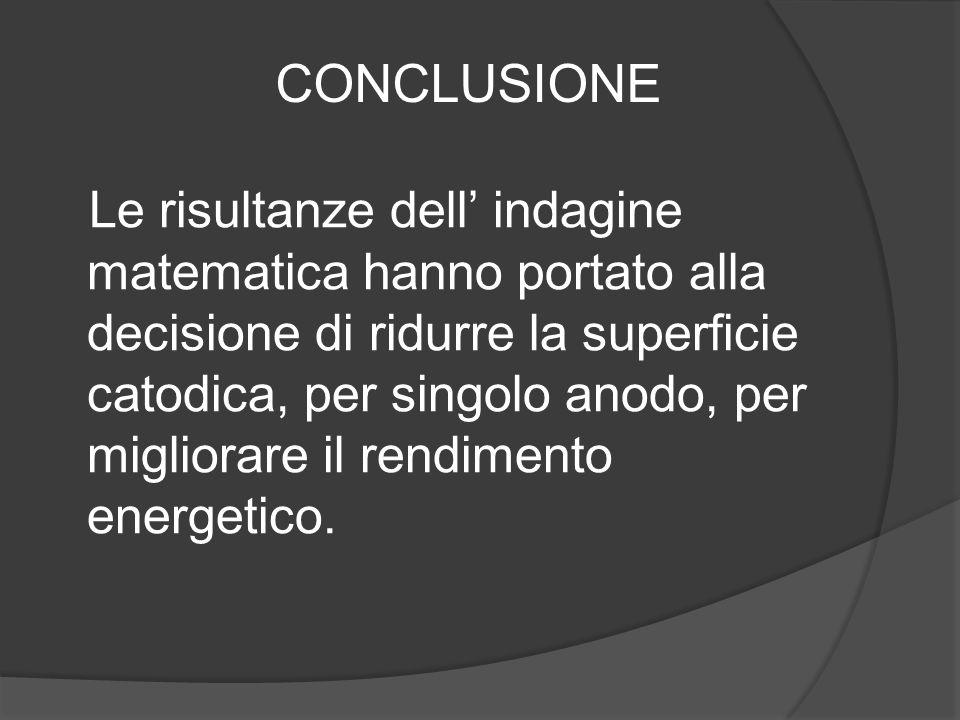 Le risultanze dell indagine matematica hanno portato alla decisione di ridurre la superficie catodica, per singolo anodo, per migliorare il rendimento