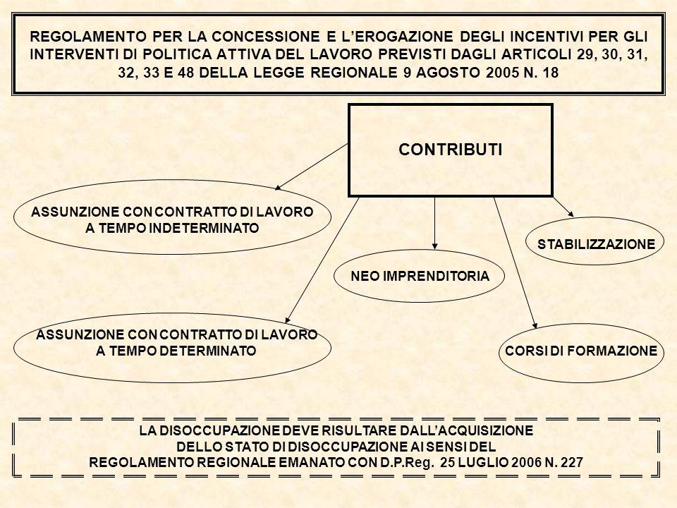 REGOLAMENTO PER LA CONCESSIONE E LEROGAZIONE DEGLI INCENTIVI PER GLI INTERVENTI DI POLITICA ATTIVA DEL LAVORO PREVISTI DAGLI ARTICOLI 29, 30, 31, 32, 33 E 48 DELLA LEGGE REGIONALE 9 AGOSTO 2005 N.