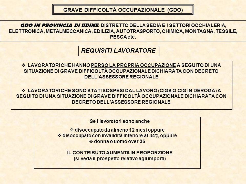 GRAVE DIFFICOLTÀ OCCUPAZIONALE (GDO) LAVORATORI CHE HANNO PERSO LA PROPRIA OCCUPAZIONE A SEGUITO DI UNA SITUAZIONE DI GRAVE DIFFICOLTÀ OCCUPAZIONALE DICHIARATA CON DECRETO DELLASSESSORE REGIONALE LAVORATORI CHE SONO STATI SOSPESI DAL LAVORO (CIGS O CIG IN DEROGA) A SEGUITO DI UNA SITUAZIONE DI GRAVE DIFFICOLTÀ OCCUPAZIONALE DICHIARATA CON DECRETO DELLASSESSORE REGIONALE GDO IN PROVINCIA DI UDINE : DISTRETTO DELLA SEDIA E I SETTORI OCCHIALERIA, ELETTRONICA, METALMECCANICA, EDILIZIA, AUTOTRASPORTO, CHIMICA, MONTAGNA, TESSILE, PESCA etc.