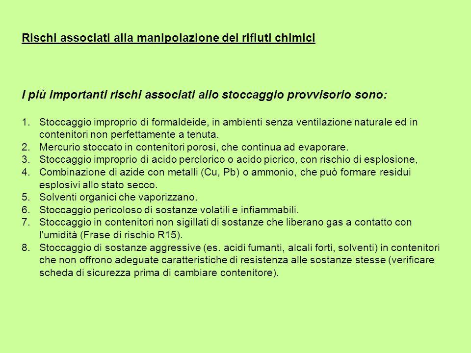 Rischi associati alla manipolazione dei rifiuti chimici I più importanti rischi associati allo stoccaggio provvisorio sono: 1.Stoccaggio improprio di