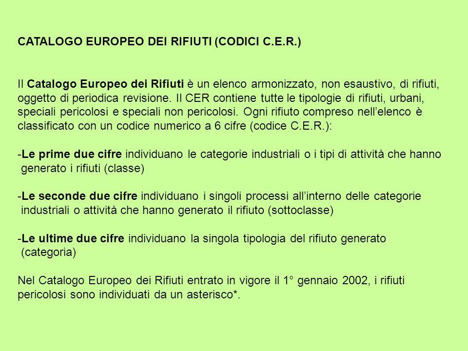 CATALOGO EUROPEO DEI RIFIUTI (CODICI C.E.R.) Il Catalogo Europeo dei Rifiuti è un elenco armonizzato, non esaustivo, di rifiuti, oggetto di periodica