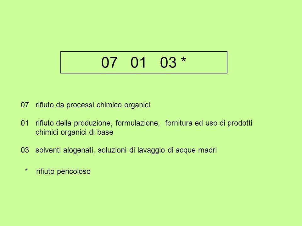 07 01 03 * 07 rifiuto da processi chimico organici 01 rifiuto della produzione, formulazione, fornitura ed uso di prodotti chimici organici di base 03