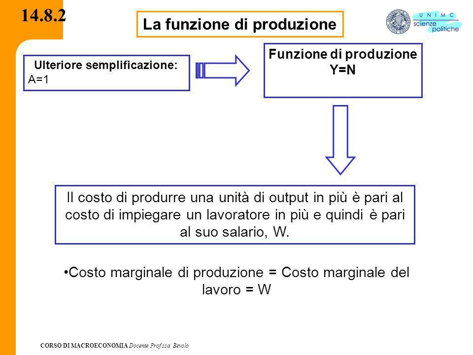 CORSO DI MACROECONOMIA Docente Prof.ssa Bevolo 14.8.2 La funzione di produzione Ulteriore semplificazione: A=1 Funzione di produzione Y=N Il costo di
