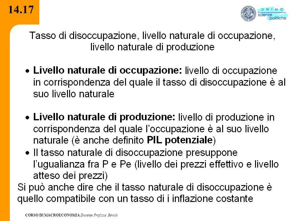 CORSO DI MACROECONOMIA Docente Prof.ssa Bevolo 14.17