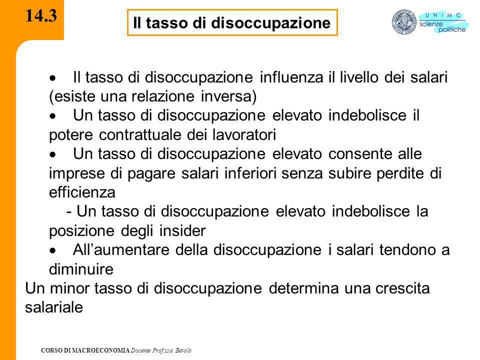 CORSO DI MACROECONOMIA Docente Prof.ssa Bevolo 14.3 Il tasso di disoccupazione influenza il livello dei salari (esiste una relazione inversa) Un tasso