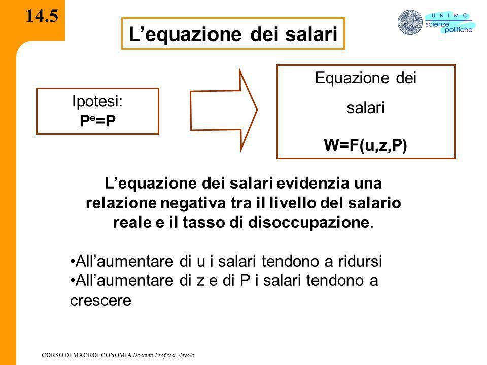 CORSO DI MACROECONOMIA Docente Prof.ssa Bevolo 14.5 Lequazione dei salari Lequazione dei salari evidenzia una relazione negativa tra il livello del sa