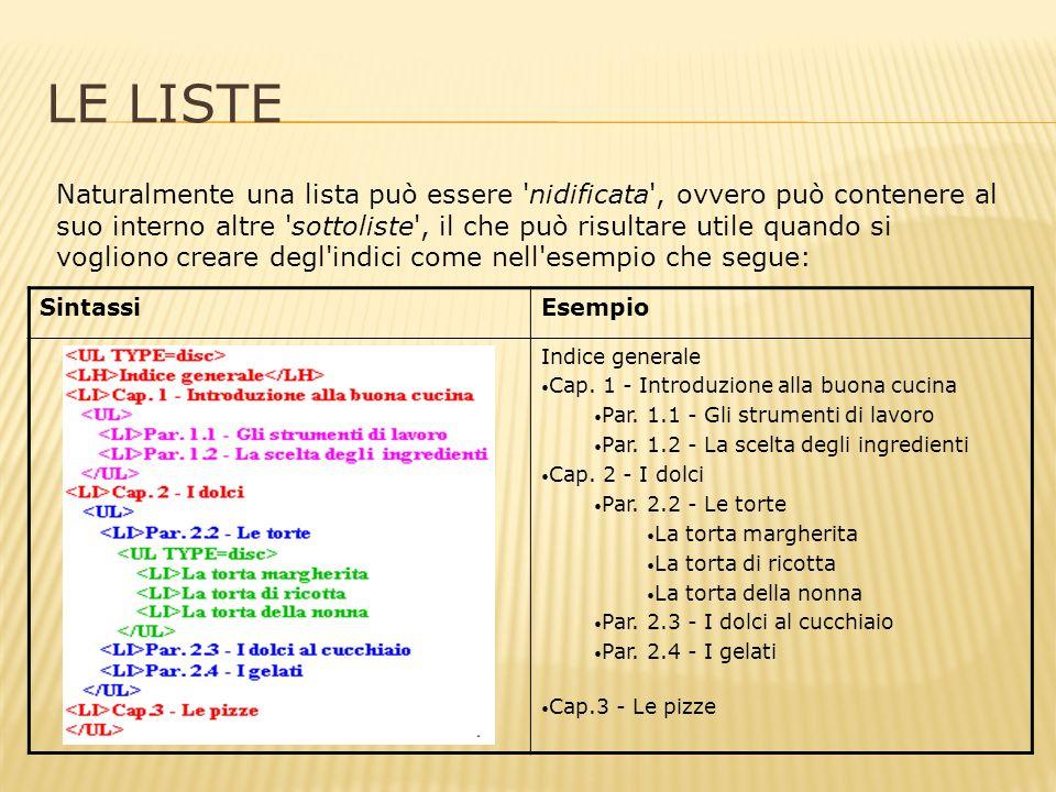 LE LISTE Naturalmente una lista può essere nidificata , ovvero può contenere al suo interno altre sottoliste , il che può risultare utile quando si vogliono creare degl indici come nell esempio che segue: SintassiEsempio Indice generale Cap.
