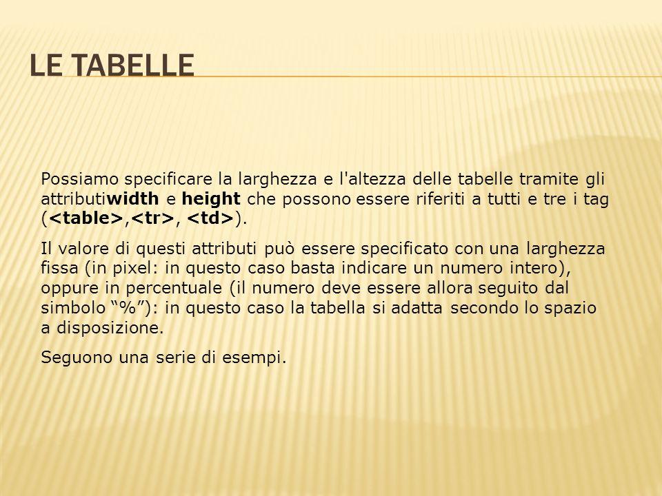 LE TABELLE Possiamo specificare la larghezza e l altezza delle tabelle tramite gli attributiwidth e height che possono essere riferiti a tutti e tre i tag (,, ).