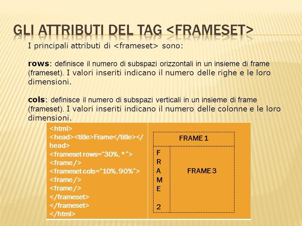 I principali attributi di sono: rows: definisce il numero di subspazi orizzontali in un insieme di frame (frameset).