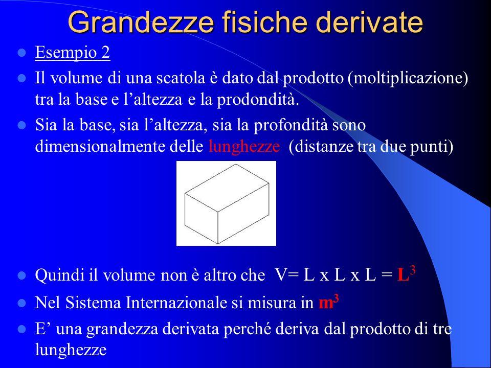 Grandezze fisiche derivate Le grandezze fisiche derivate si possono esprimere combinando fra loro le grandezze fondamentali. Esempio 1 Larea della lav