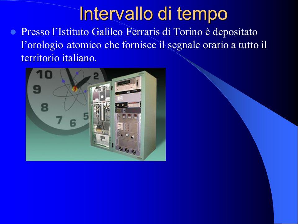 Intervallo di tempo La durata di un fenomeno viene definita intervallo di tempo Il suo simbolo è D t (si legge delta ti) Abbiamo visto che nel SI luni