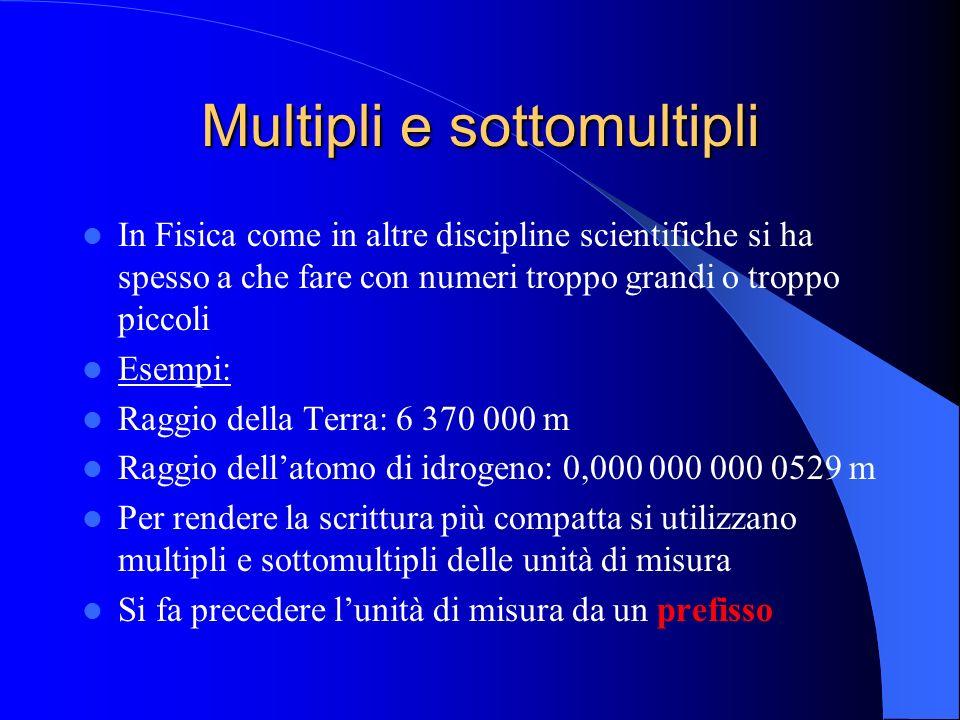 Intervallo di tempo Presso lIstituto Galileo Ferraris di Torino è depositato lorologio atomico che fornisce il segnale orario a tutto il territorio it