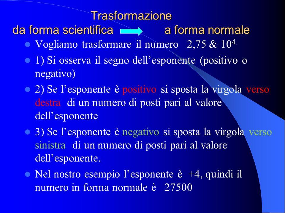 Trasformazione da forma normale a forma scientifica 5) si inserisce la potenza di 10 con esponente pari al numero di posti 5,74237 10 3 Esempi 0,00005