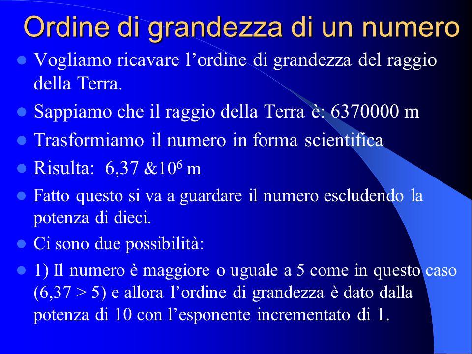 Ordine di grandezza di un numero Si dice che Lordine di grandezza di un numero è una approssimazione del numero e indica la potenza di dieci più vicin
