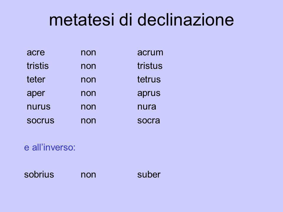 metatesi di declinazione acrenonacrum tristisnontristus teternontetrus apernon aprus nurusnonnura socrusnonsocra e allinverso: sobriusnonsuber