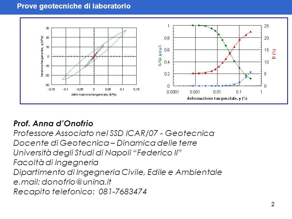 Fenomenologia Prove Lab 13 Comportamento tensio-deformativo di terreni liquefacibili Sabbia scioltaSabbia densa I cicli assumono un aspetto distorto (a banana) con pendenza degradante verso lorizzontale (G 0) Il comportamento post-ciclico è instabile I cicli si modificano più gradualmente con forma che tende a stabilizzarsi Il comportamento post-ciclico è stabile Laccumulo di sovrapressioni interstiziali produce una progressiva migrazione del percorso di sollecitazione verso stati tensionali prossimi alle condizioni di rottura.