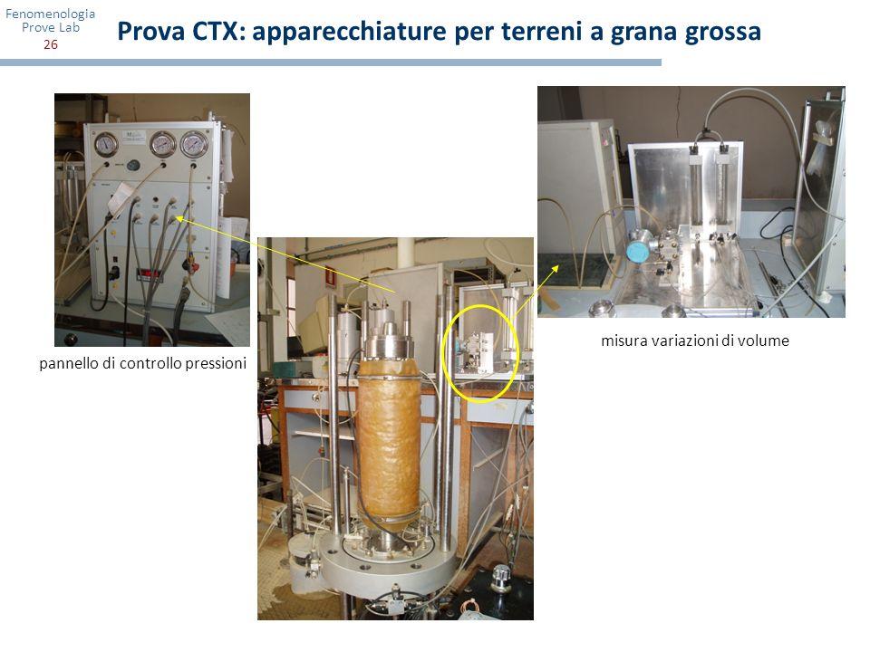Fenomenologia Prove Lab 26 pannello di controllo pressioni misura variazioni di volume Prova CTX: apparecchiature per terreni a grana grossa