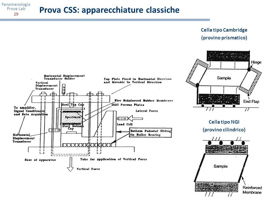 Fenomenologia Prove Lab 29 Prova CSS: apparecchiature classiche Cella tipo Cambridge (provino prismatico) Cella tipo NGI (provino cilindrico)
