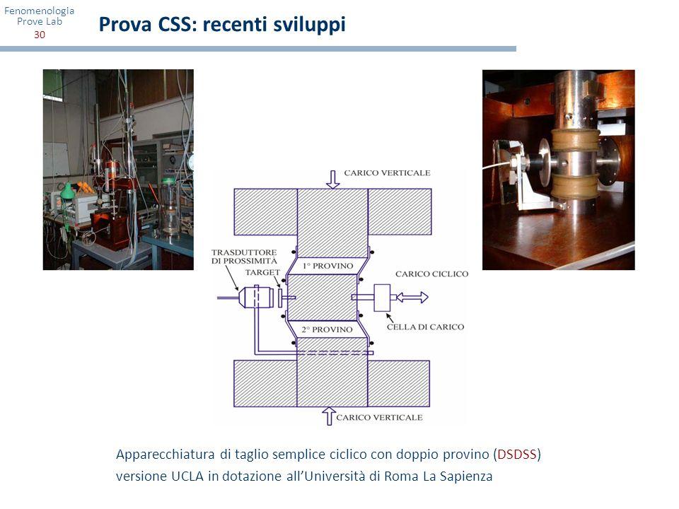 Fenomenologia Prove Lab 30 Prova CSS: recenti sviluppi Apparecchiatura di taglio semplice ciclico con doppio provino (DSDSS) versione UCLA in dotazion