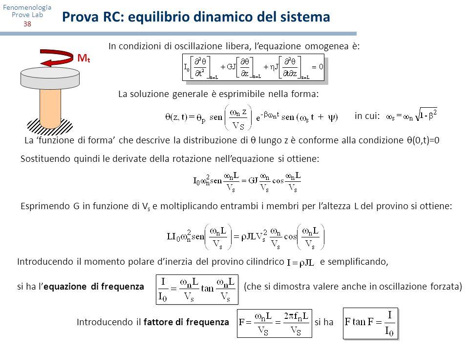 Fenomenologia Prove Lab 38 Introducendo il momento polare dinerzia del provino cilindrico e semplificando, si ha lequazione di frequenza (che si dimos