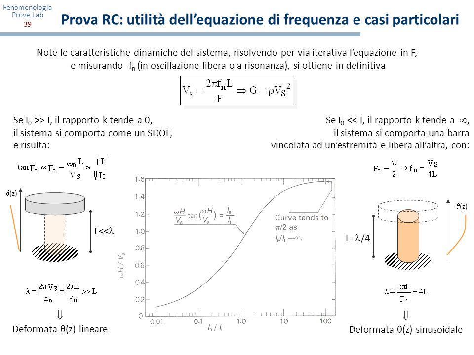 Fenomenologia Prove Lab 39 Se I 0 >> I, il rapporto k tende a 0, il sistema si comporta come un SDOF, e risulta: Note le caratteristiche dinamiche del