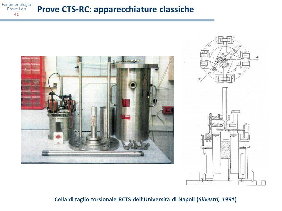 Fenomenologia Prove Lab 41 Prove CTS-RC: apparecchiature classiche Cella di taglio torsionale RCTS dellUniversità di Napoli (Silvestri, 1991)