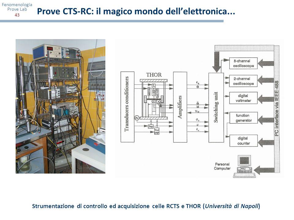 Fenomenologia Prove Lab 43 Prove CTS-RC: il magico mondo dellelettronica... Strumentazione di controllo ed acquisizione celle RCTS e THOR (Università