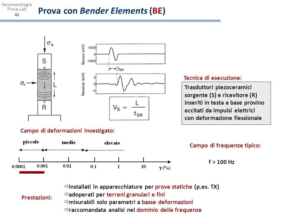 Fenomenologia Prove Lab 46 Prova con Bender Elements (BE) Trasduttori piezoceramici sorgente (S) e ricevitore (R) inseriti in testa e base provino ecc