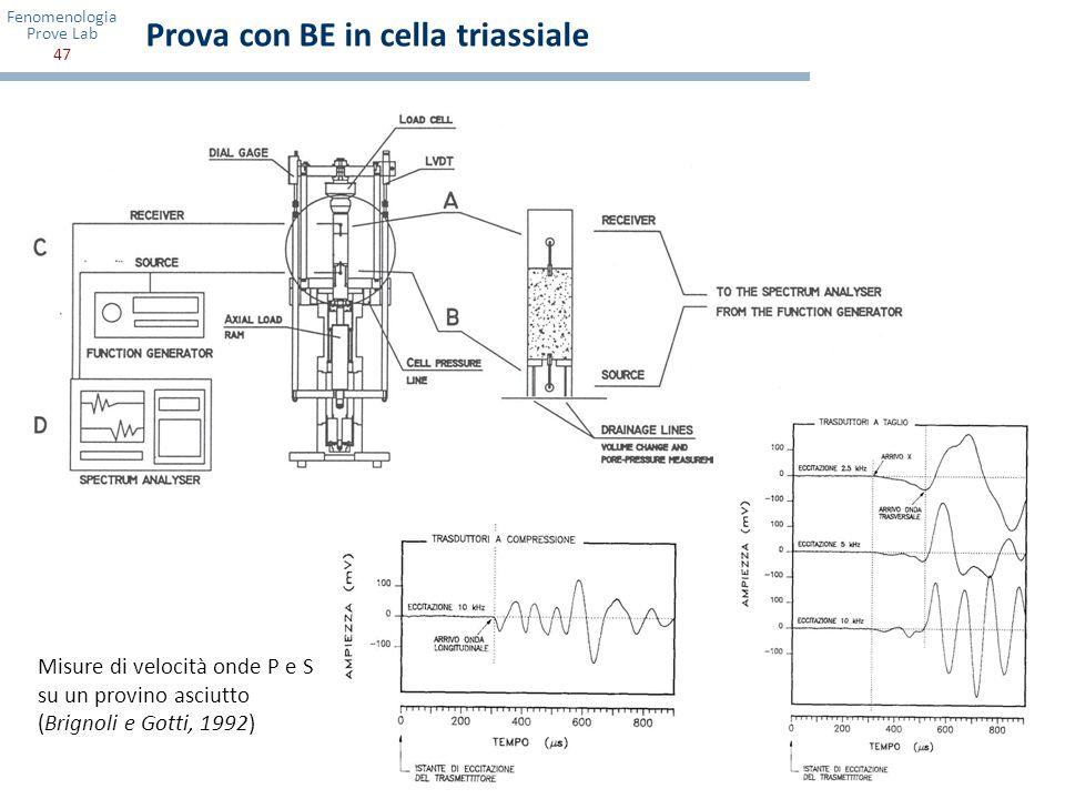 Fenomenologia Prove Lab 47 Prova con BE in cella triassiale Misure di velocità onde P e S su un provino asciutto (Brignoli e Gotti, 1992)