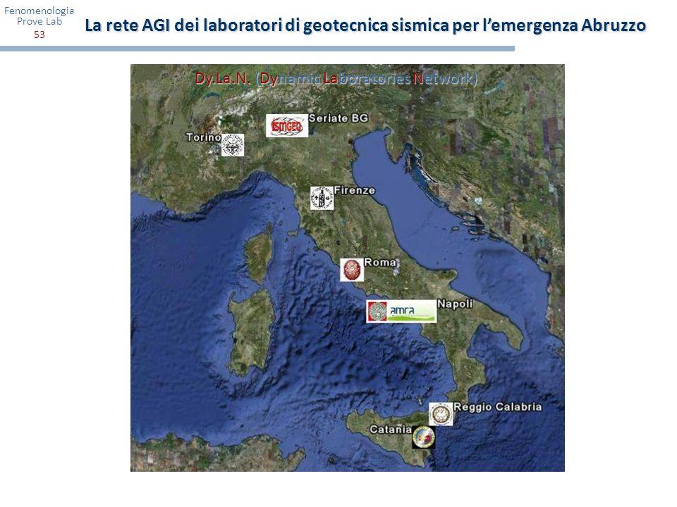 Fenomenologia Prove Lab 53 La rete AGI dei laboratori di geotecnica sismica per lemergenza Abruzzo Dy.La.N. (Dynamic Laboratories Network)