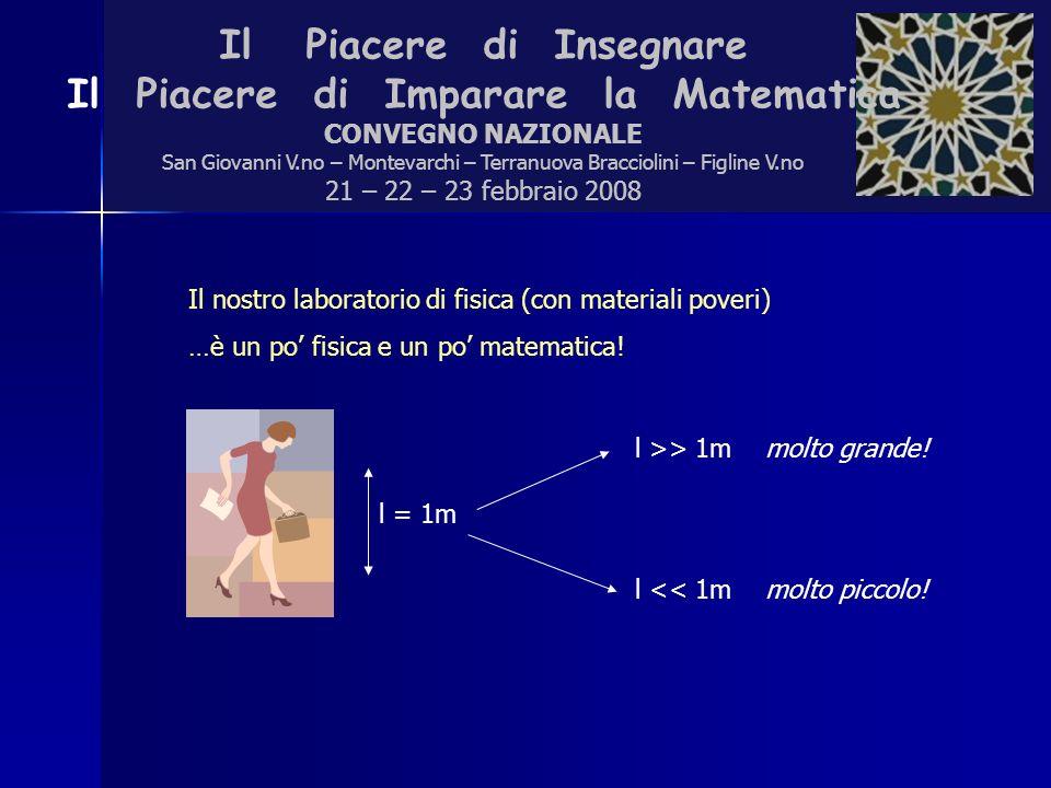Il Piacere di Insegnare Il Piacere di Imparare la Matematica CONVEGNO NAZIONALE San Giovanni V.no – Montevarchi – Terranuova Bracciolini – Figline V.no 21 – 22 – 23 febbraio 2008 Due o tre (?) link: http://www.geomatica.it/strumenti_antichi/estratto.htm http://www.sanvito1.org/tecniche/lavori/distanziometro.php http://stubb.interfree.it/storiaril.htm http://www.romaonline.net/Extras/Archeoclub/Speciali/lituo.html http://www.villasora.it/dettdocenti.php?idd=13 http://www2.polito.it/didattica/polymath/htmlS/info/Antologia/AlbertiTesto.htm http://brunelleschi.imss.fi.it/museum/isim.asp?c=500166 http://brunelleschi.imss.fi.it/esplora/astrolabio/indice.html http://it.wikipedia.org/wiki/Agrimensura => www.liceisgv.it/docenti/baldi