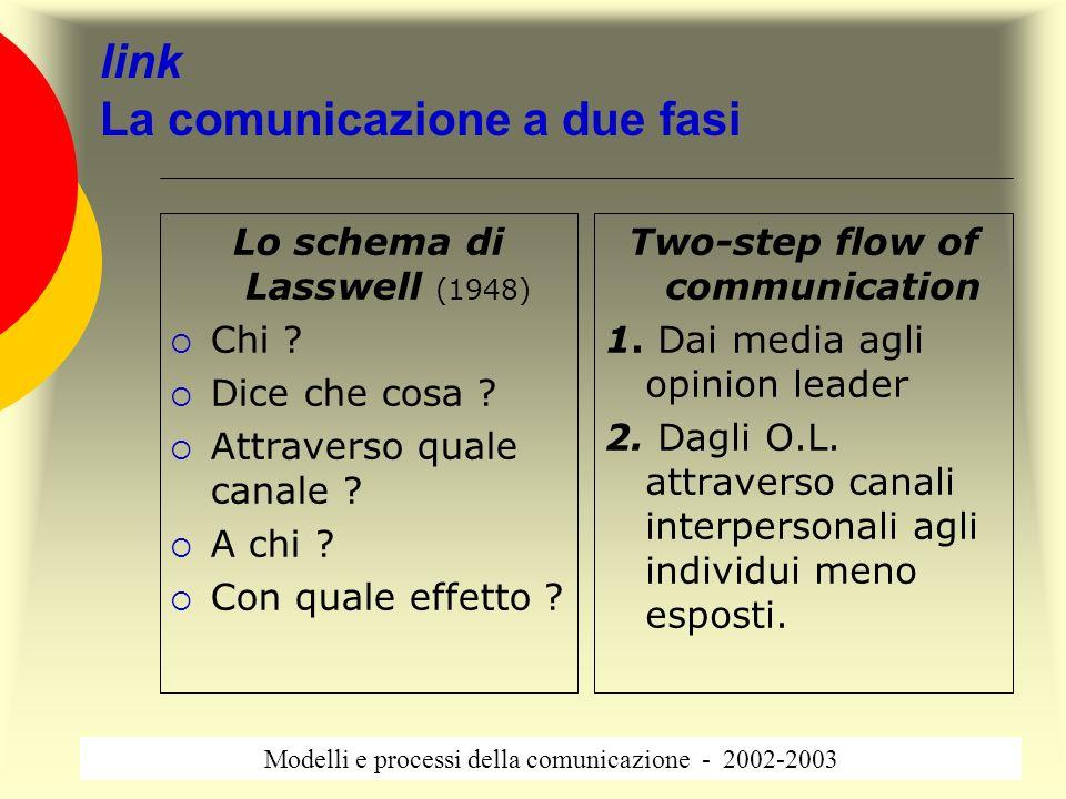link La comunicazione a due fasi Lo schema di Lasswell (1948) Chi ? Dice che cosa ? Attraverso quale canale ? A chi ? Con quale effetto ? Two-step flo