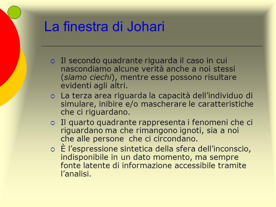 La finestra di Johari Il secondo quadrante riguarda il caso in cui nascondiamo alcune verità anche a noi stessi (siamo ciechi), mentre esse possono ri
