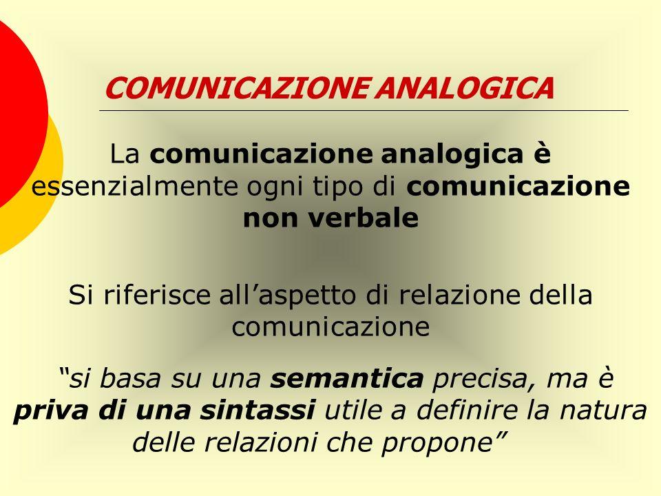 La comunicazione analogica è essenzialmente ogni tipo di comunicazione non verbale Si riferisce allaspetto di relazione della comunicazione si basa su