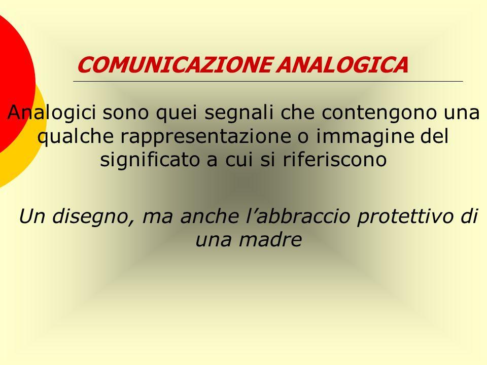Analogici sono quei segnali che contengono una qualche rappresentazione o immagine del significato a cui si riferiscono Un disegno, ma anche labbracci