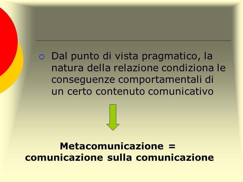 Dal punto di vista pragmatico, la natura della relazione condiziona le conseguenze comportamentali di un certo contenuto comunicativo Metacomunicazion