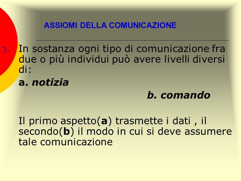 ASSIOMI DELLA COMUNICAZIONE 3. In sostanza ogni tipo di comunicazione fra due o più individui può avere livelli diversi di: a. notizia b. comando Il p