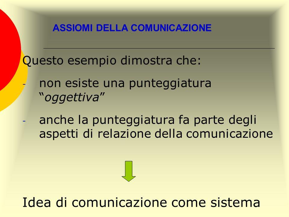 ASSIOMI DELLA COMUNICAZIONE Questo esempio dimostra che: - non esiste una punteggiaturaoggettiva - anche la punteggiatura fa parte degli aspetti di re