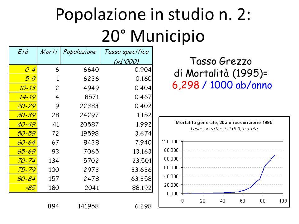 Popolazione in studio n. 2: 20° Municipio Tasso Grezzo di Mortalità (1995)= 6,298 / 1000 ab/anno