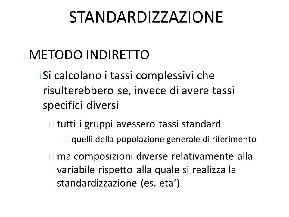 STANDARDIZZAZIONE METODO INDIRETTO Si calcolano i tassi complessivi che risulterebbero se, invece di avere tassi specifici diversi tutti i gruppi aves
