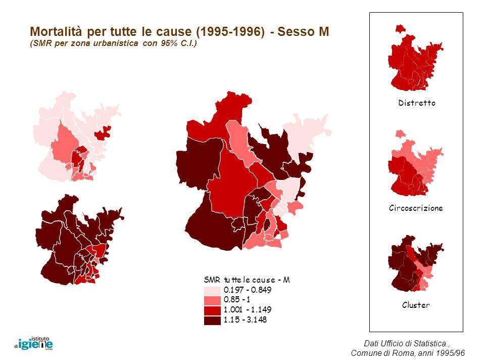 SMR tutte le cause - M 0.197 - 0.849 0.85 - 1 1.001 - 1.149 1.15 - 3.148 Mortalità per tutte le cause (1995-1996) - Sesso M (SMR per zona urbanistica