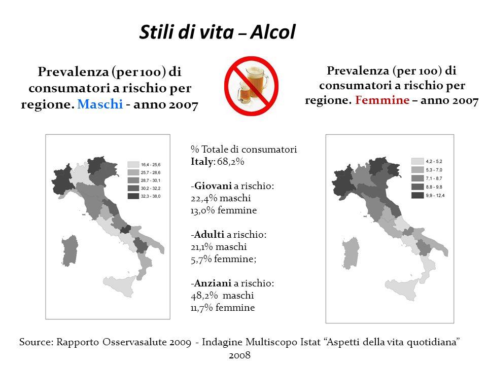 Prevalenza (per 100) di consumatori a rischio per regione. Maschi - anno 2007 Source: Rapporto Osservasalute 2009 - Indagine Multiscopo Istat Aspetti