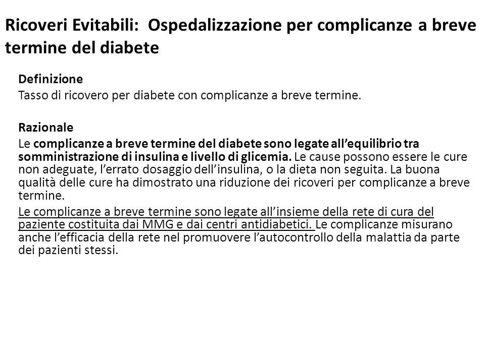 Ricoveri Evitabili: Ospedalizzazione per complicanze a breve termine del diabete Definizione Tasso di ricovero per diabete con complicanze a breve ter
