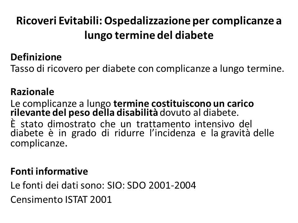 Ricoveri Evitabili: Ospedalizzazione per complicanze a lungo termine del diabete Definizione Tasso di ricovero per diabete con complicanze a lungo ter