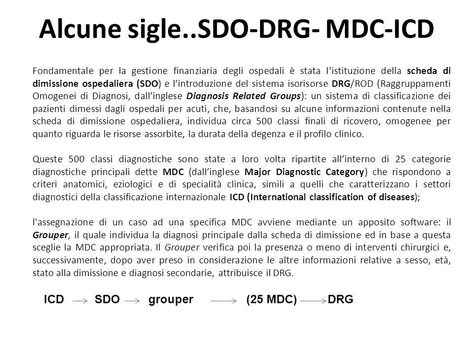 Alcune sigle..SDO-DRG- MDC-ICD Fondamentale per la gestione finanziaria degli ospedali è stata listituzione della scheda di dimissione ospedaliera (SD