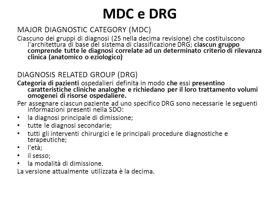 MDC e DRG MAJOR DIAGNOSTIC CATEGORY (MDC) Ciascuno dei gruppi di diagnosi (25 nella decima revisione) che costituiscono l'architettura di base del sis