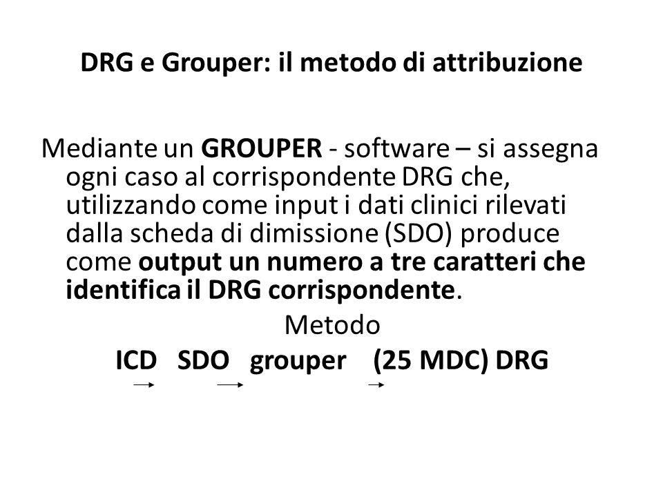 DRG e Grouper: il metodo di attribuzione Mediante un GROUPER - software – si assegna ogni caso al corrispondente DRG che, utilizzando come input i dat
